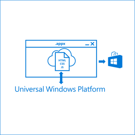 aplicacoes_web_no_windows_10_hosted_web_apps_featured