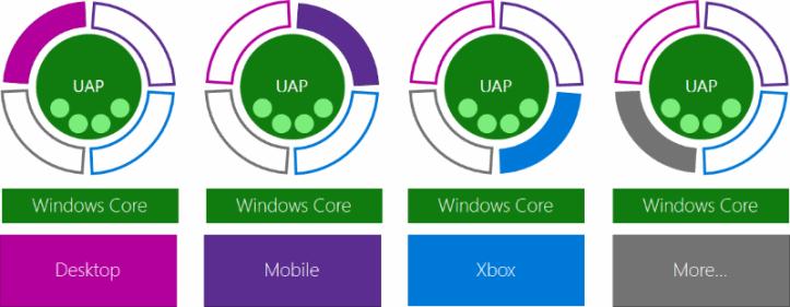 Extensões no Windows 10