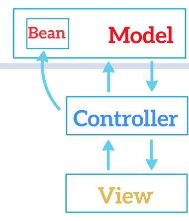 utilizando_mvc_diagrama_camadas