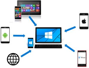 windows10_upgrade_devices