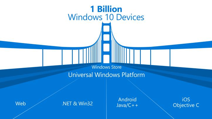 criando_layouts_especificos_em_apps_universais_1_billion_devices
