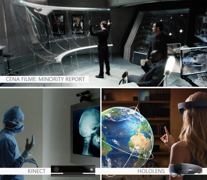 Comparação da cena do filme: Minority Report X Tecnologias Microsofts atuais