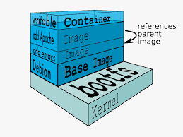 docker_imagecontainer